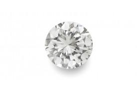 Le guide ultime des facettes d'un diamant